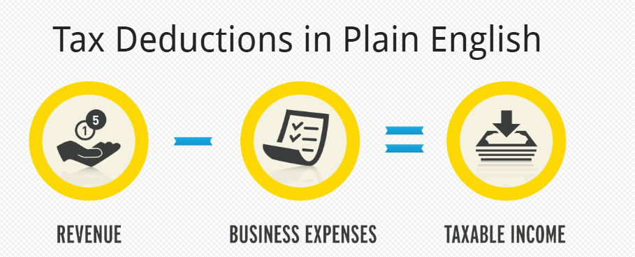 Business deductions